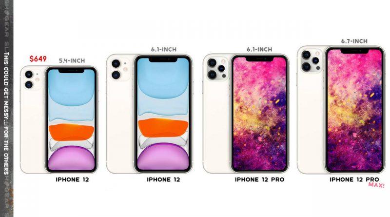 Полная утечка линейки iPhone 12, с размерами и ценами ...