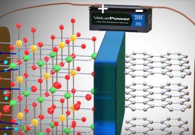 Новая технология сделает литий-ионные аккумуляторы в пять раз долговечнее